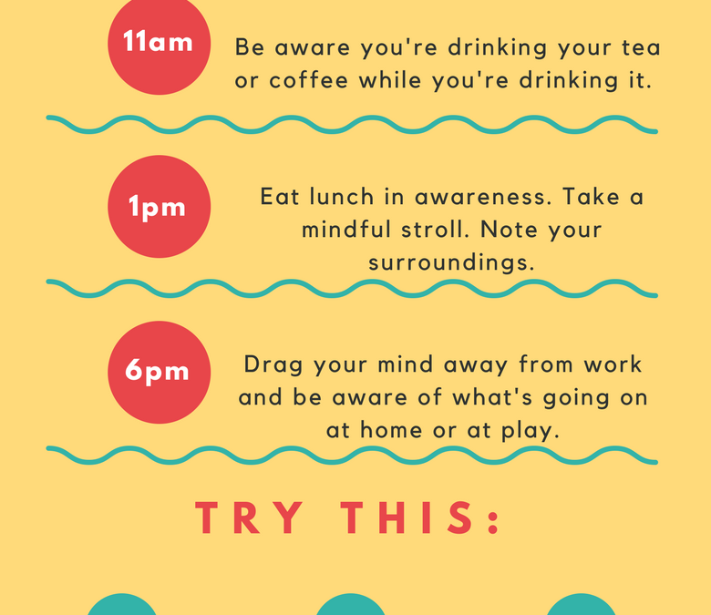 An easy way to make your day mindful – infographic